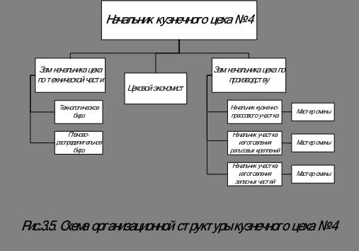 должнотсная инструкция мастера производственного участка